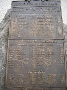 Lapide nel cimitero di Condove a ricordo dei caduti in guerra